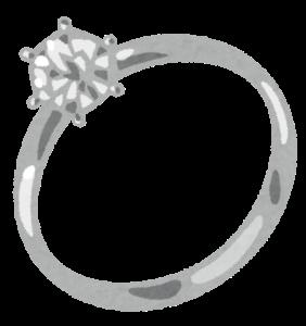 イメージ=婚約指輪